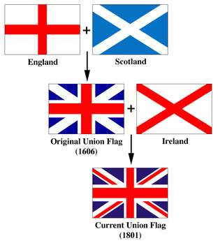 le-royaume-uni-adopte-lunion-jack/flags-of-the-union-jack32-jpg.jpeg